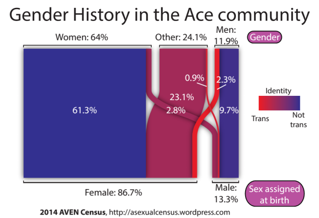 gender-history.png?w=652&h=446